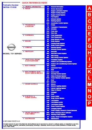 2007-2013 Nissan X-Trail Model T31 Series Service Repair