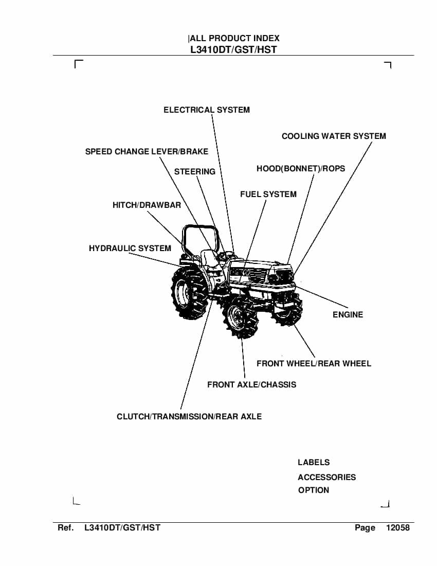 Kubota L3410DT_GST_HST Part Manual PDF Download - Service manual - on kubota b2620 wiring diagram, kubota bx25 wiring diagram, kubota b7500 wiring diagram, kubota bx22 wiring diagram, kubota starter wiring diagram, kubota m6800 wiring diagram, kubota b26 wiring diagram, kubota zd28 wiring diagram, kubota bx1800 wiring diagram, new holland tc30 wiring diagram, kubota b6100 wiring diagram, kubota b20 wiring diagram, kubota mx5000 wiring diagram, kubota b8200 wiring diagram, kubota l48 wiring diagram, kubota b2400 wiring diagram, kubota b7510 wiring diagram, kubota bx2350 wiring diagram, kubota b2320 wiring diagram, kubota ignition switch wiring diagram,