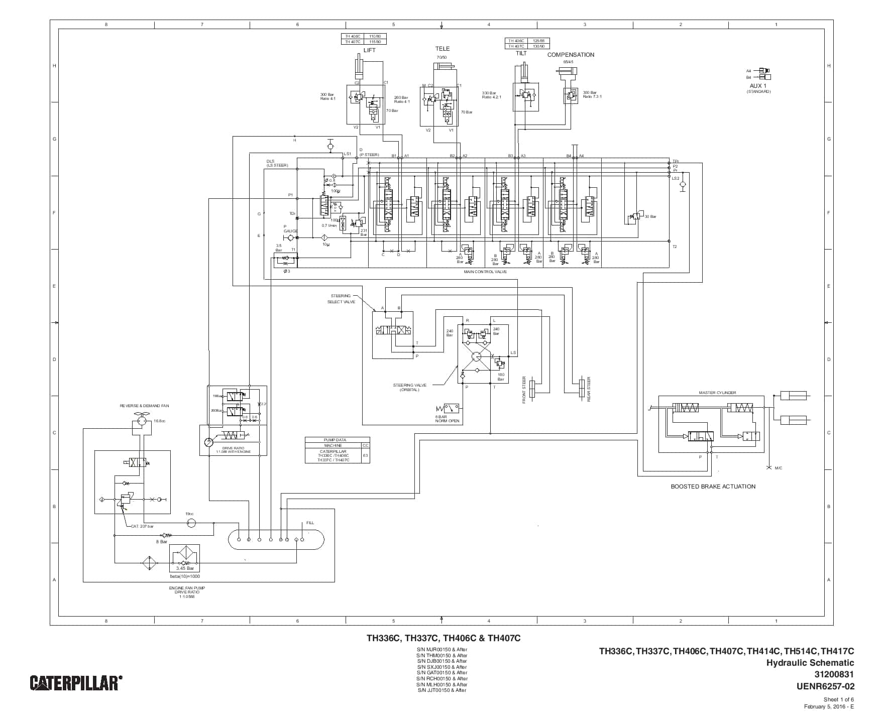 diagram] cat telehandler service manual hydraulic diagram -  inlot.carpenteriacassani.it  diagram