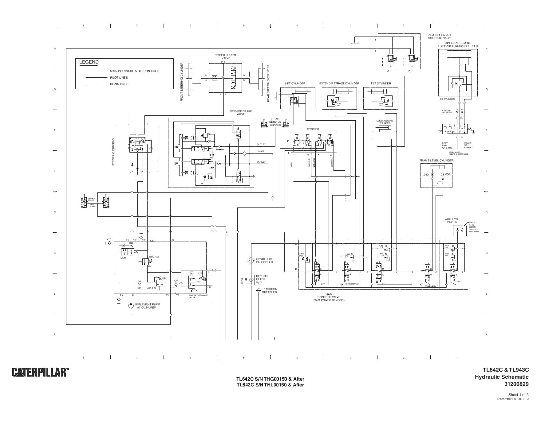 Cat Telehandler Service Manual Hydraulic Diagram