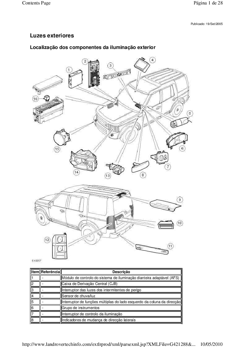 Range Rover Rover 214 Service Repair 1689 10 Manual Guide