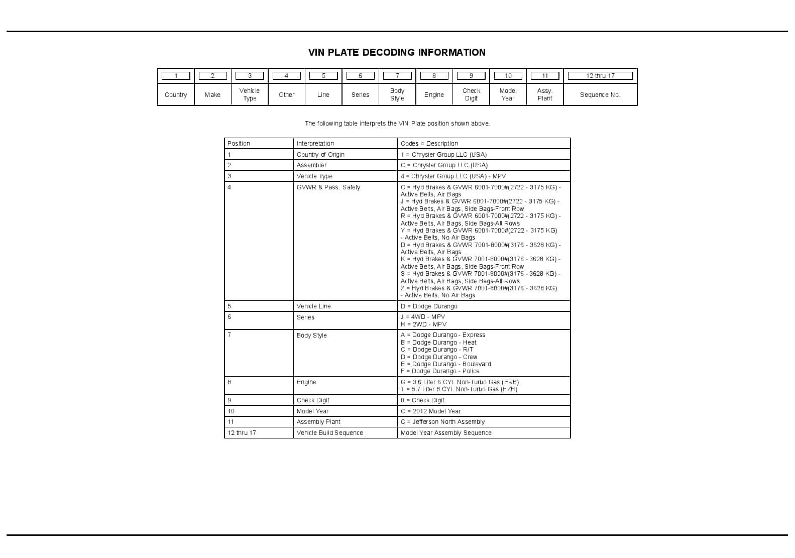 2012 Dodge Durango Parts Manual Pdf Download